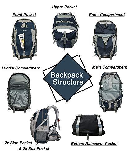 neue Version gut aus x viele möglichkeiten Colisal 40L Wanderrucksack Herren Damen Trekkingrucksack Wasserdicht mit  Regenschutz Trinksystem Outdoor Rucksack